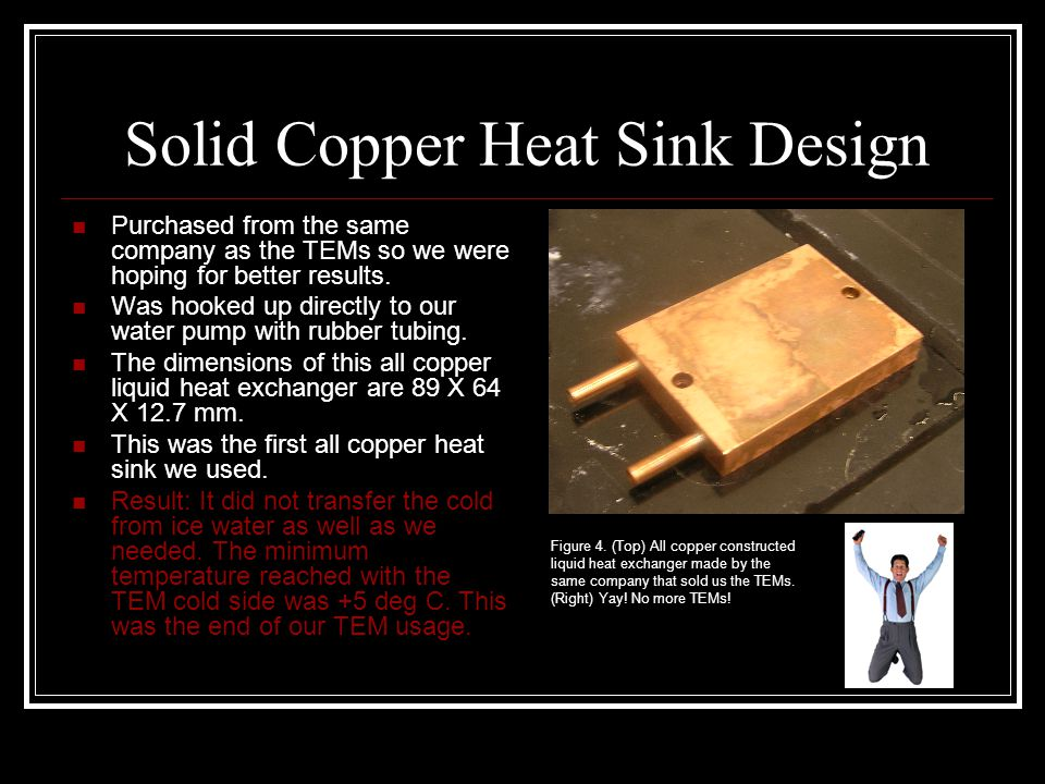 Solid Copper Heat Sink Design