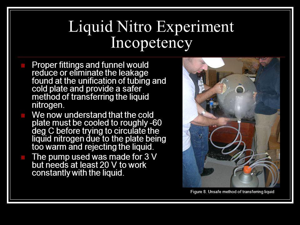 Liquid Nitro Experiment Incopetency