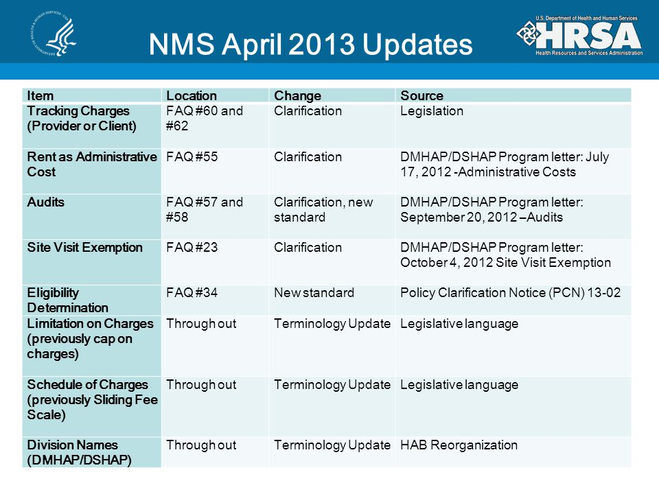 NMS April 2013 Updates Item Location Change Source