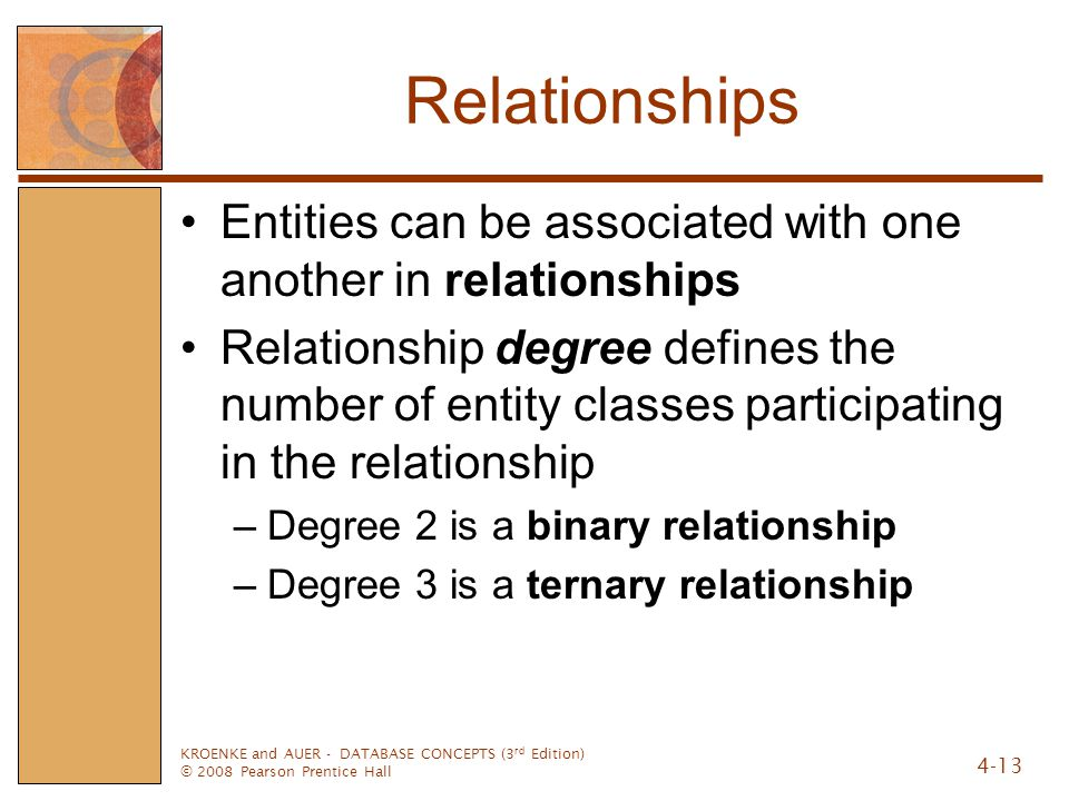Relationships Entities can be associated with one another in relationships.