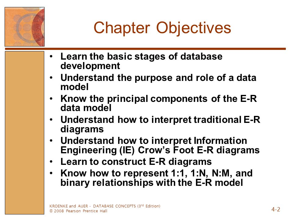 Chapter Objectives Learn the basic stages of database development