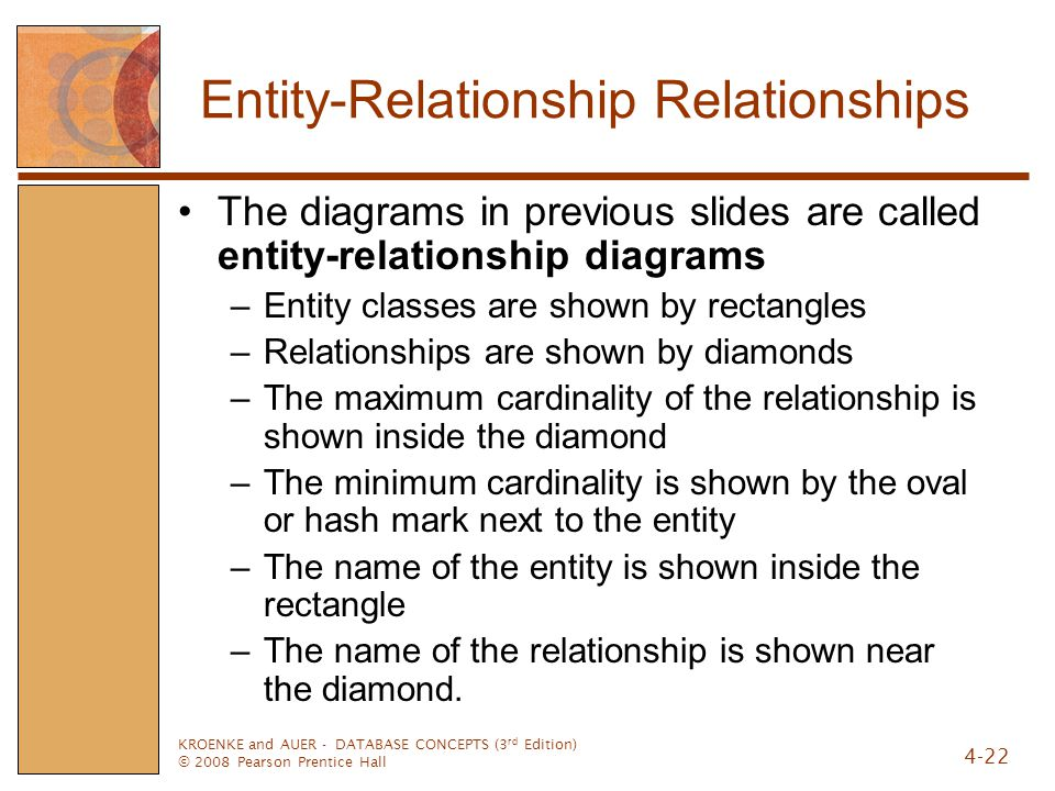 Entity-Relationship Relationships