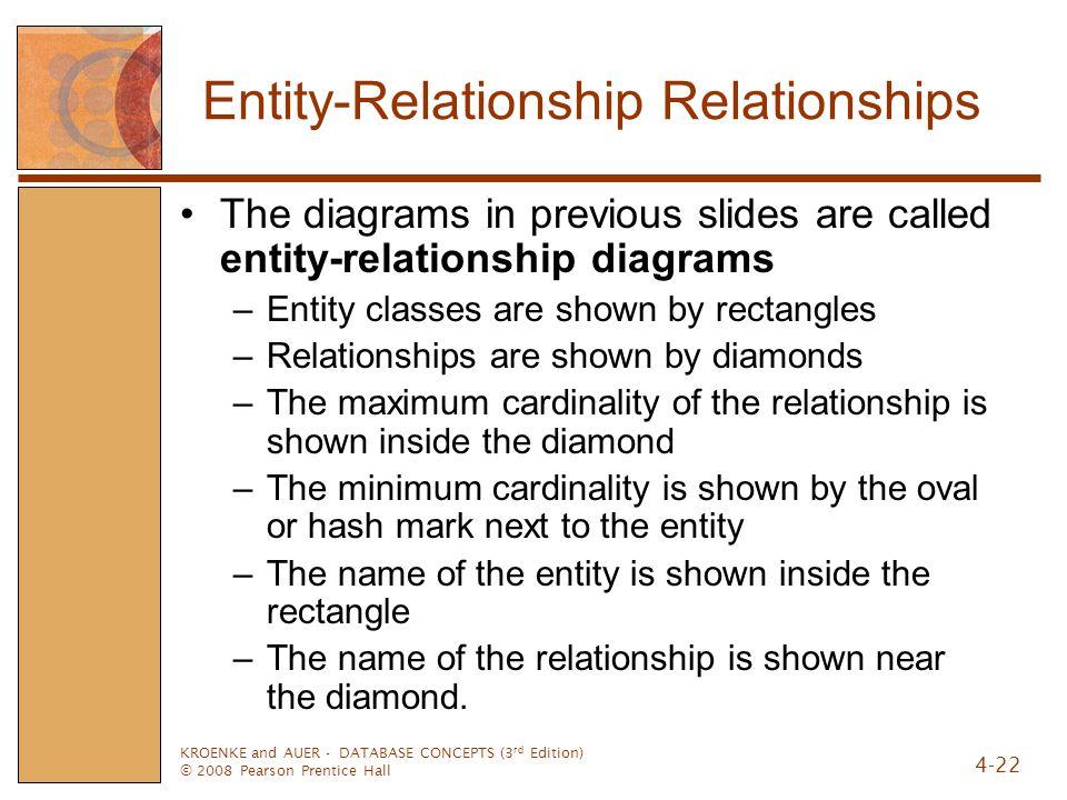 Entity-Relationship Relationships