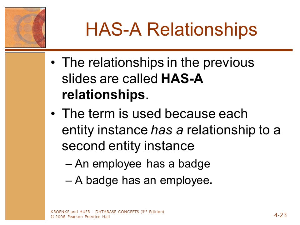HAS-A Relationships The relationships in the previous slides are called HAS-A relationships.