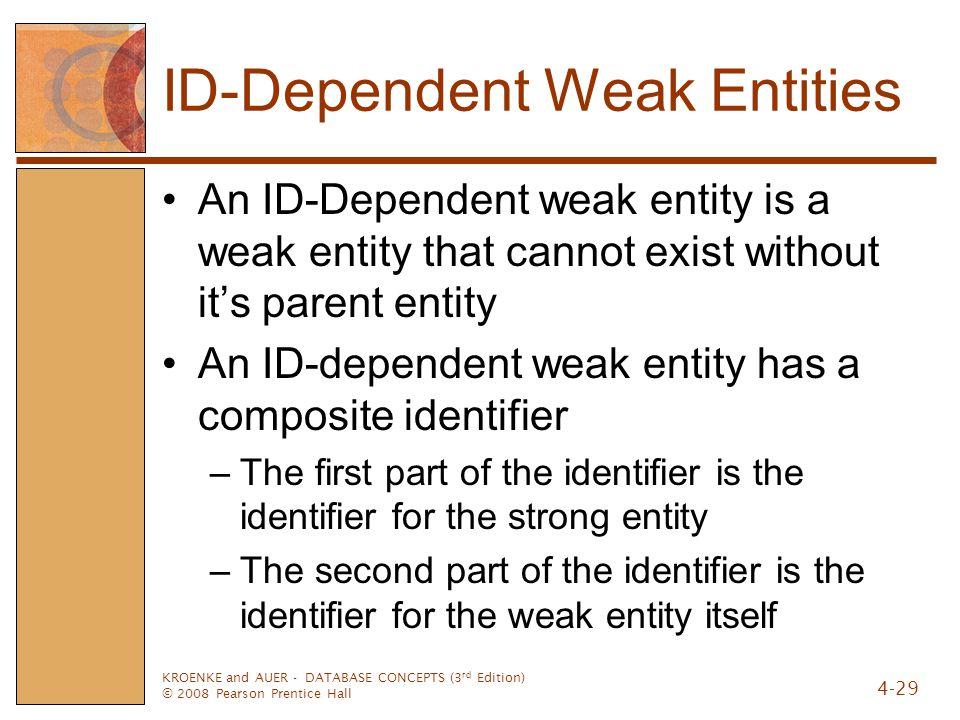 ID-Dependent Weak Entities