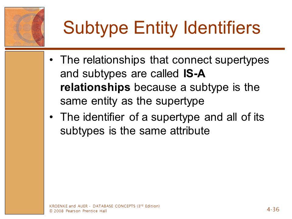 Subtype Entity Identifiers
