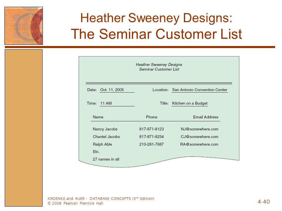 Heather Sweeney Designs: The Seminar Customer List
