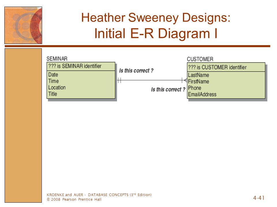 Heather Sweeney Designs: Initial E-R Diagram I