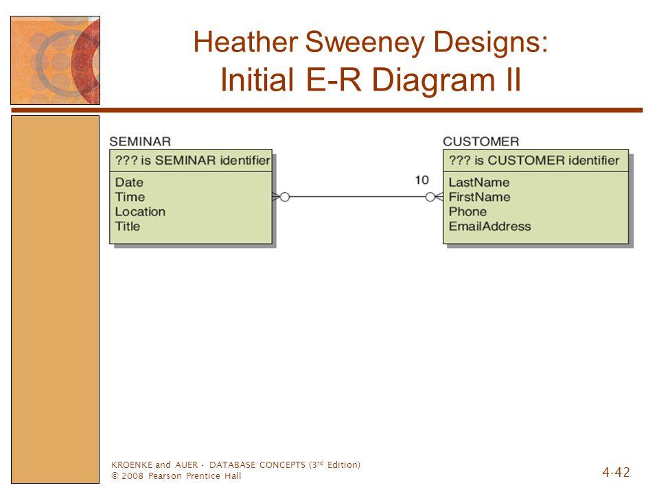 Heather Sweeney Designs: Initial E-R Diagram II