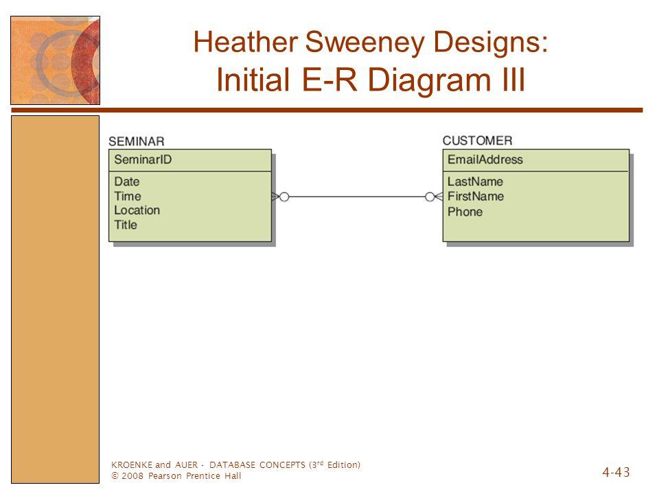 Heather Sweeney Designs: Initial E-R Diagram III