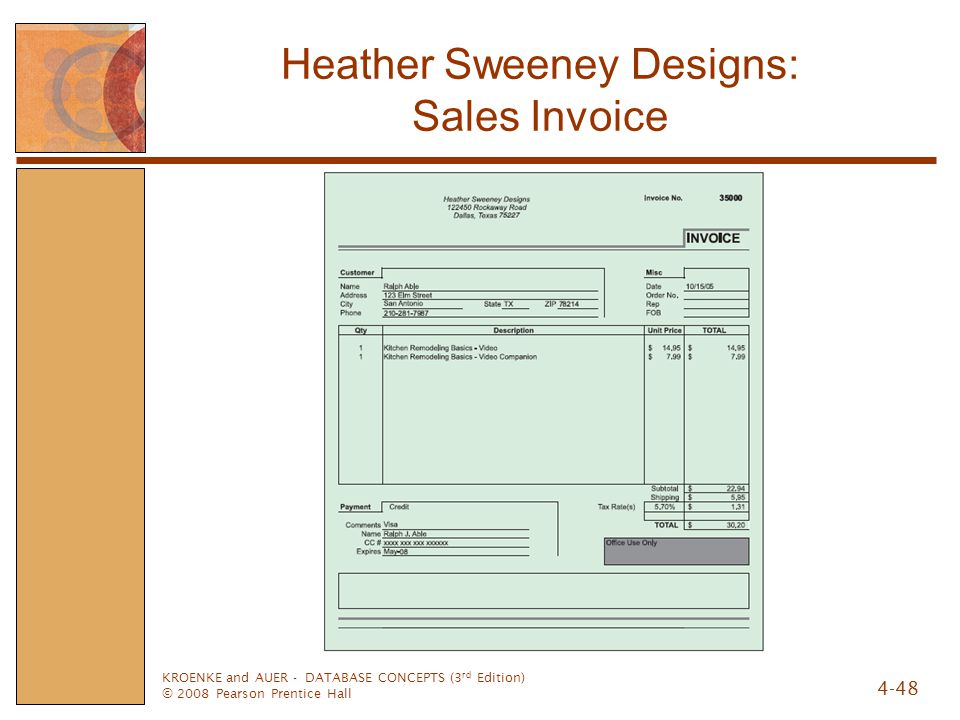 Heather Sweeney Designs: Sales Invoice