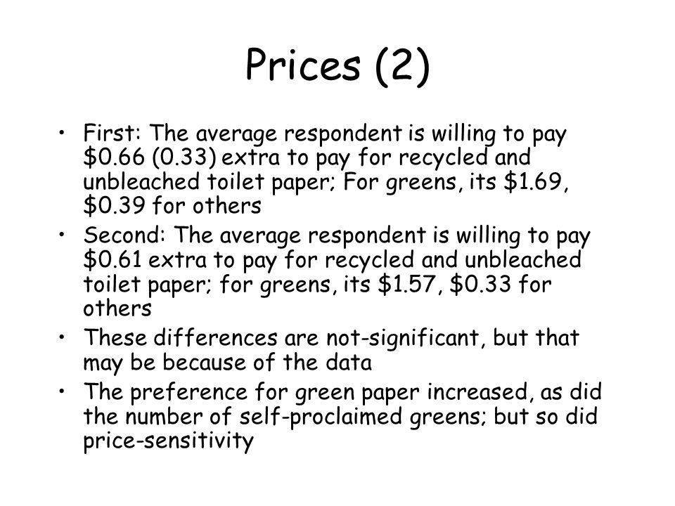 Prices (2)