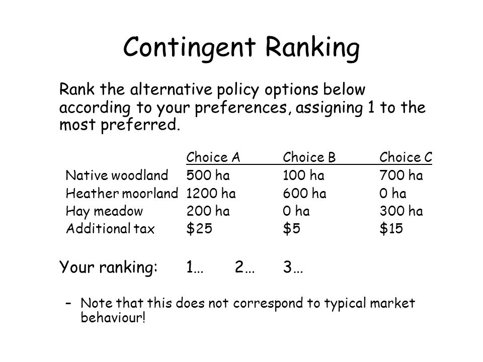 Contingent Ranking Rank the alternative policy options below according to your preferences, assigning 1 to the most preferred.