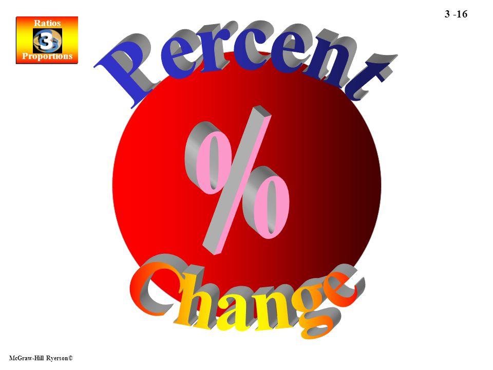Percent Change %