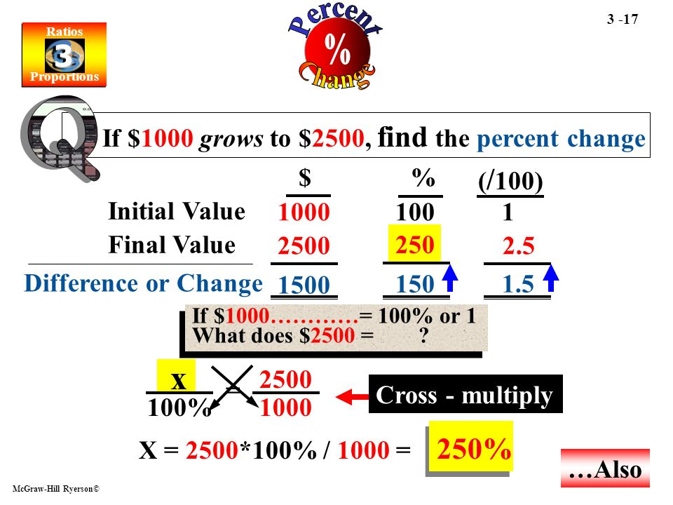 Percent % Change Q If $1000 grows to $2500, find the percent change