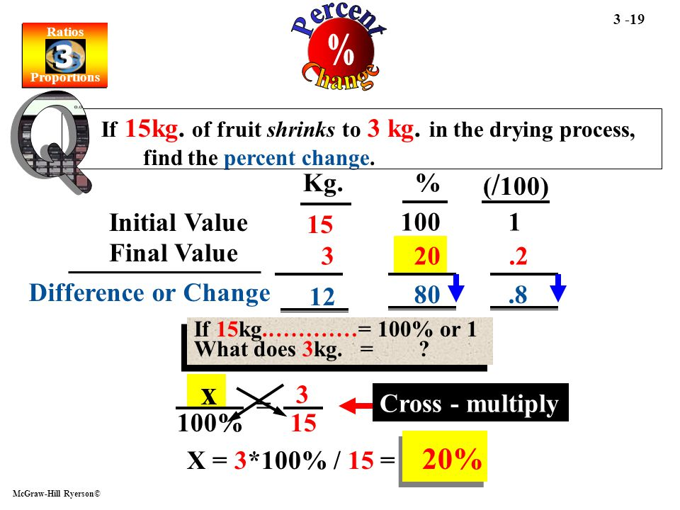 Percent Change. % Q. If 15kg. of fruit shrinks to 3 kg. in the drying process, find the percent change.
