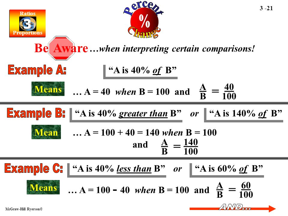 Percent % Change Example A: Example B: Example C: AND... Be Aware = =