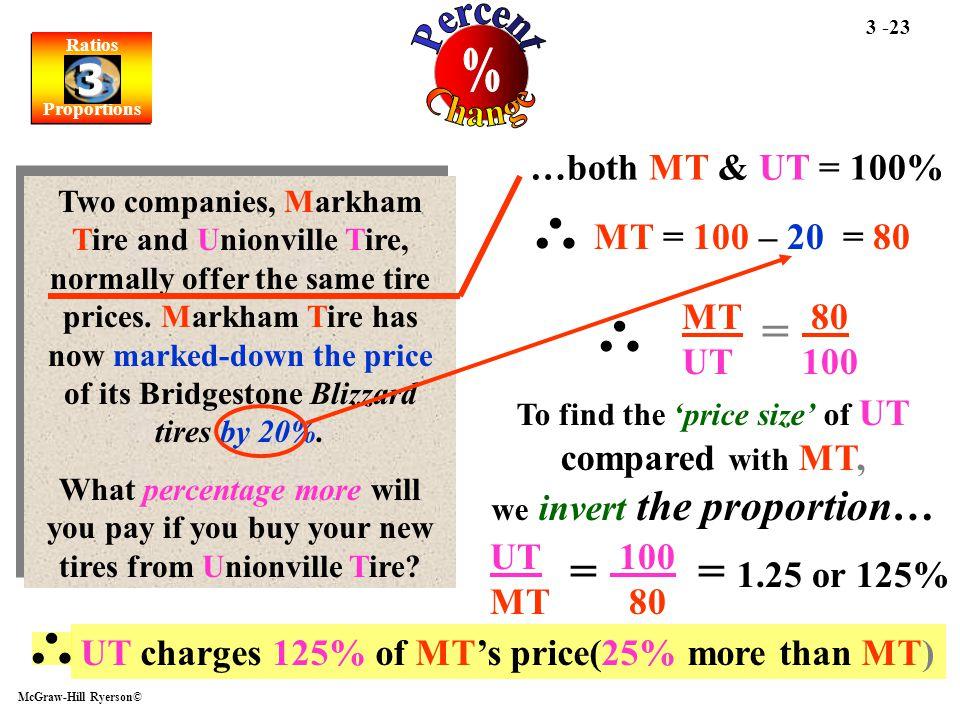 Percent Change % = = = 1.25 or 125% …both MT & UT = 100%