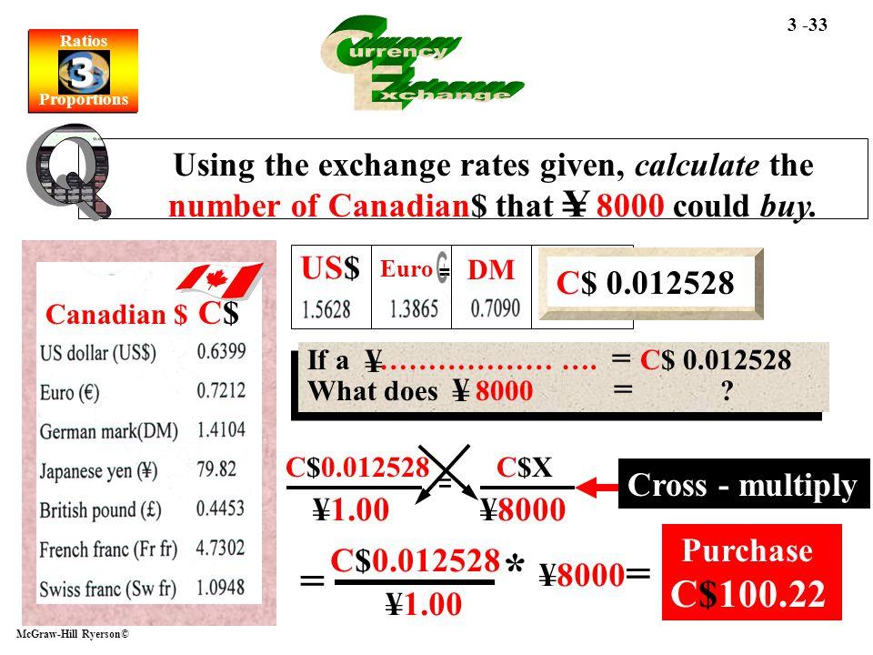 C urrency E xchange Q = C = = Y = C$100.22