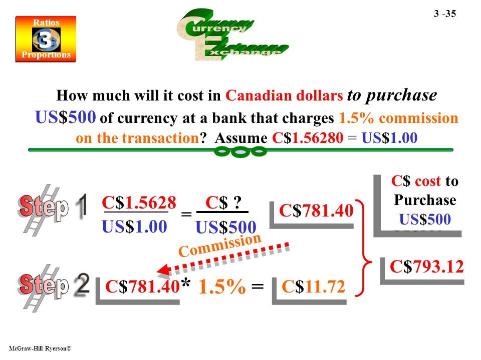 C urrency E xchange Step * 1.5% = Step C$1.5628 C$ C$781.40 US$1.00