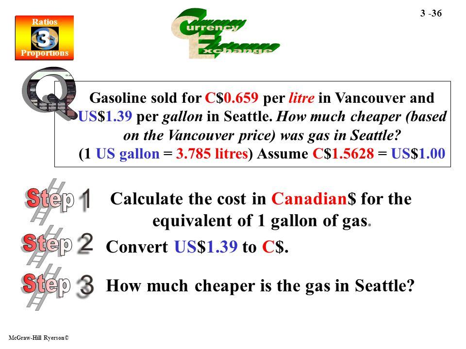 (1 US gallon = 3.785 litres) Assume C$1.5628 = US$1.00