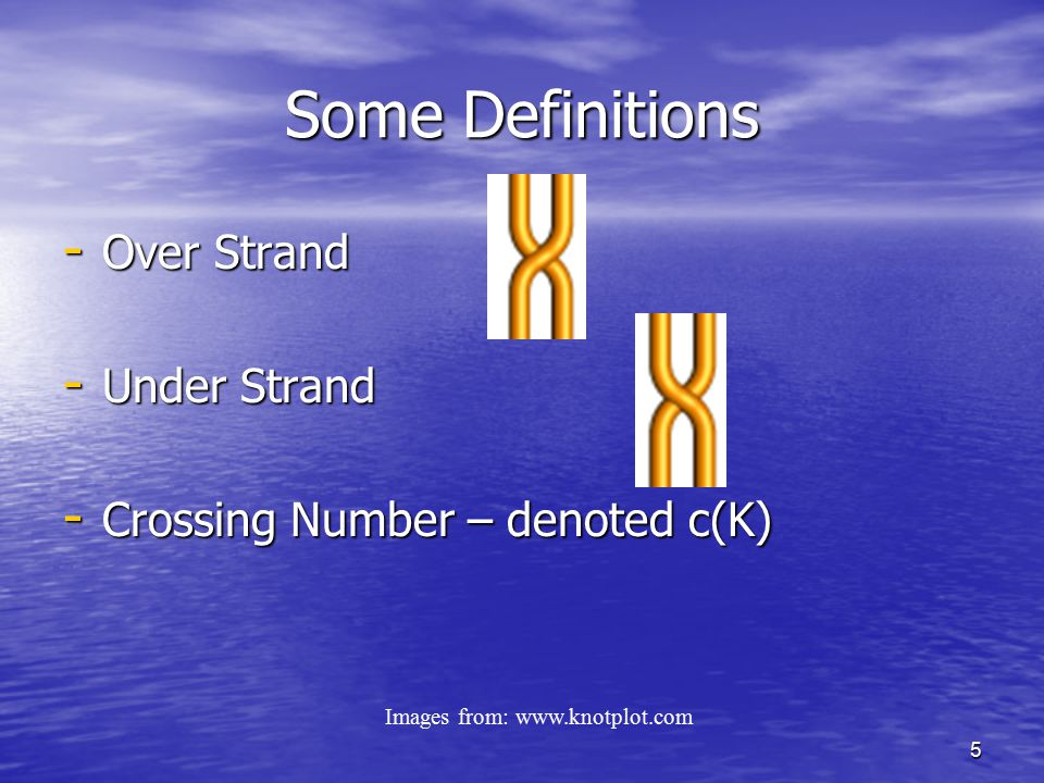 Some Definitions Over Strand Under Strand
