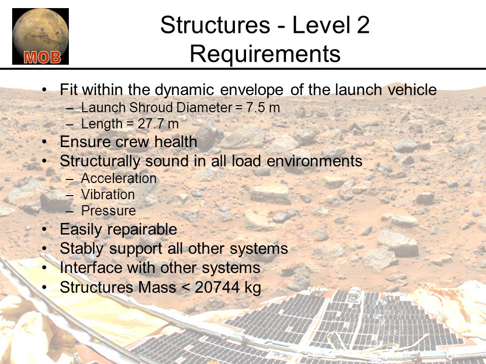 Structures - Level 2 Requirements