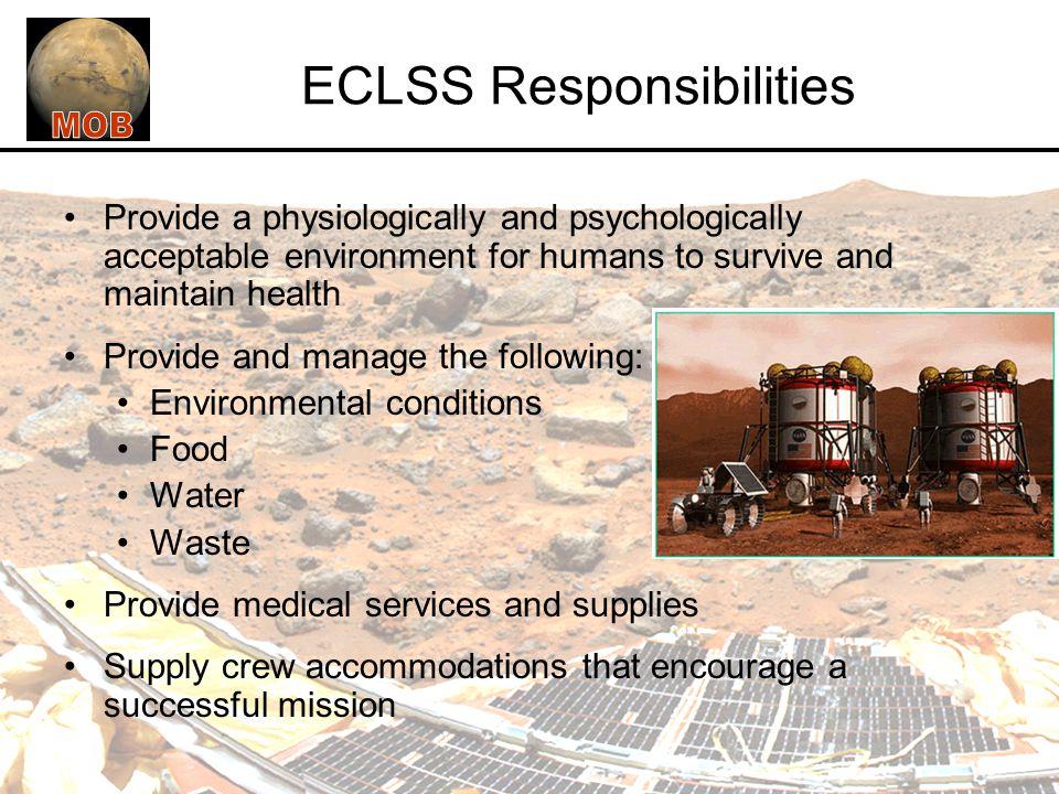 ECLSS Responsibilities