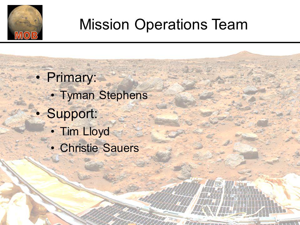 Mission Operations Team