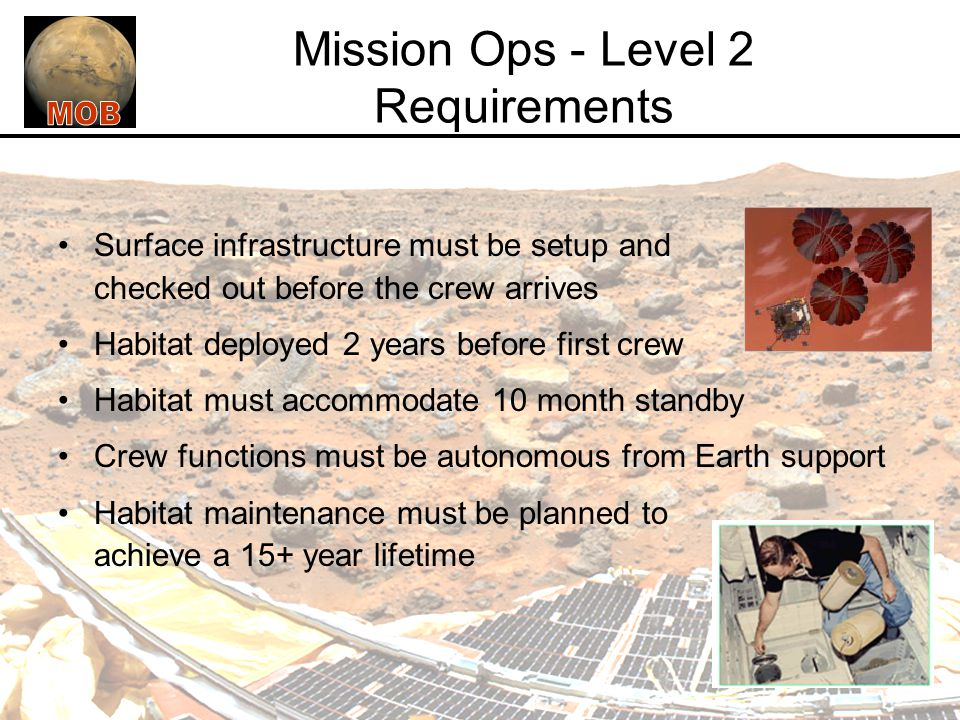 Mission Ops - Level 2 Requirements