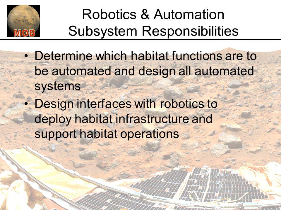 Robotics & Automation Subsystem Responsibilities