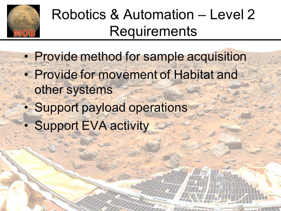 Robotics & Automation – Level 2 Requirements