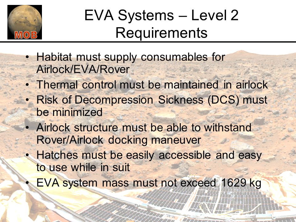 EVA Systems – Level 2 Requirements