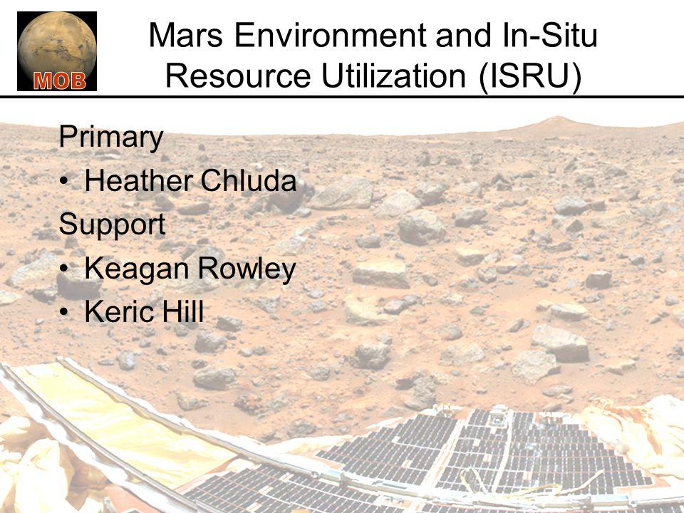 Mars Environment and In-Situ Resource Utilization (ISRU)