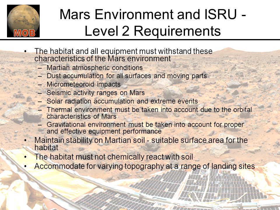 Mars Environment and ISRU - Level 2 Requirements