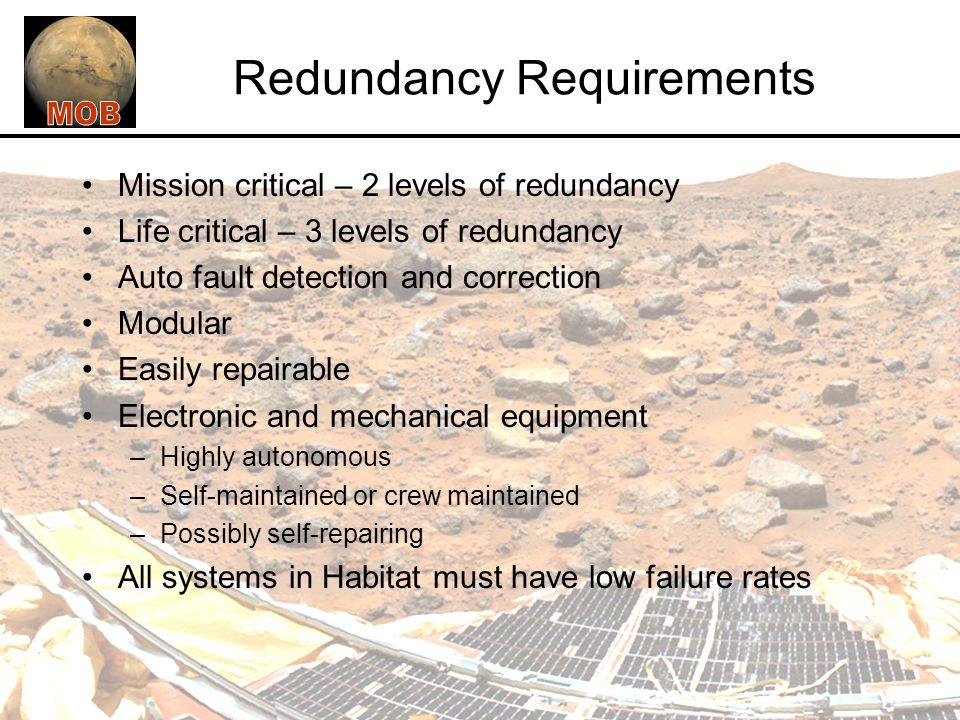 Redundancy Requirements