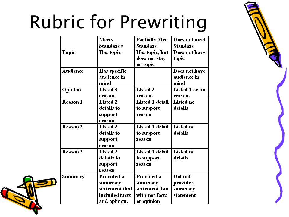 Rubric for Prewriting