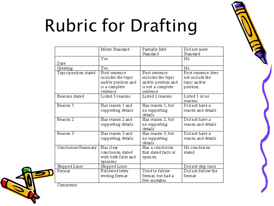 Rubric for Drafting