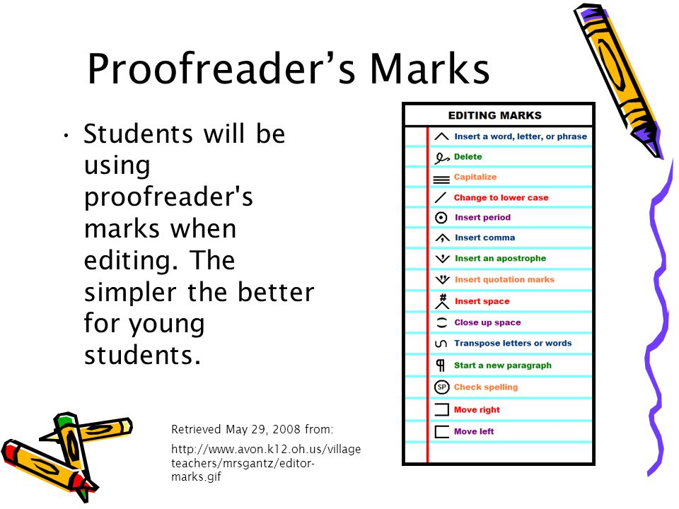 Proofreader's Marks Students will be using proofreader s marks when editing. The simpler the better for young students.