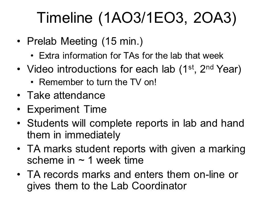 Timeline (1AO3/1EO3, 2OA3) Prelab Meeting (15 min.)