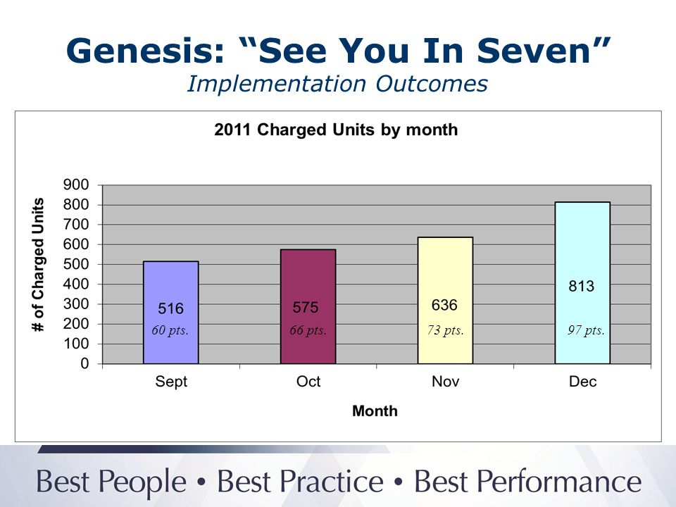 Genesis: See You In Seven Implementation Outcomes