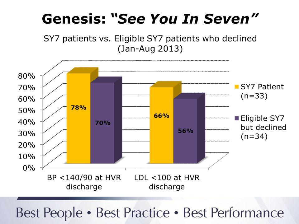 Genesis: See You In Seven