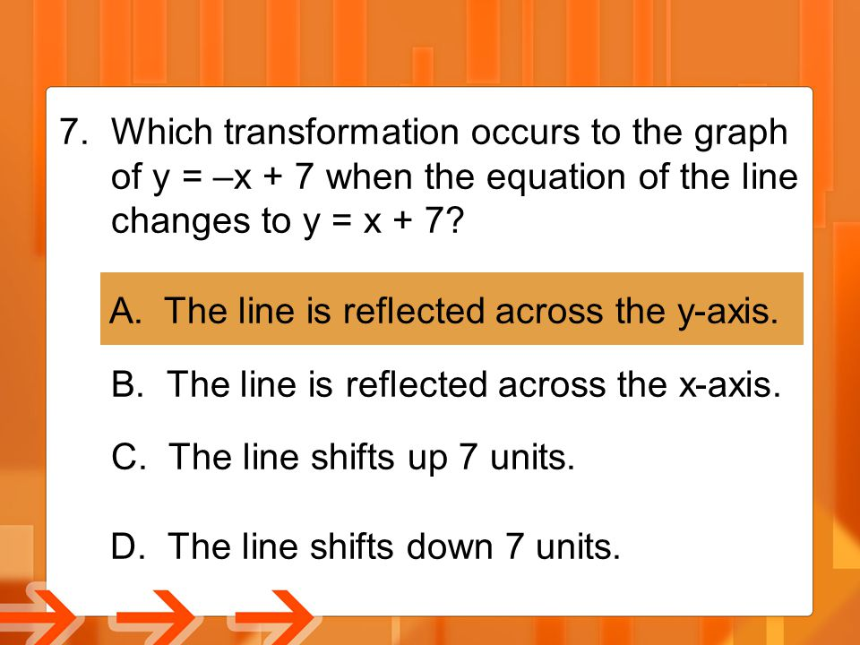 Which transformation occurs to the graph