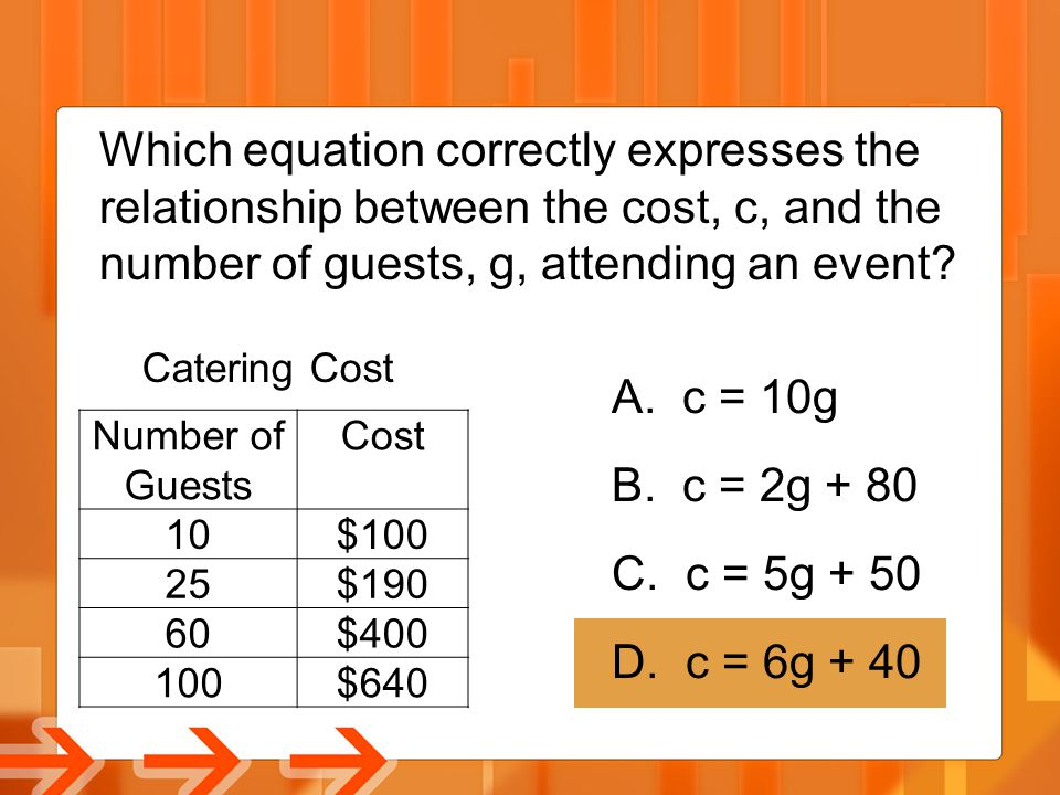 Which equation correctly expresses the relationship between the cost, c, and the number of guests, g, attending an event