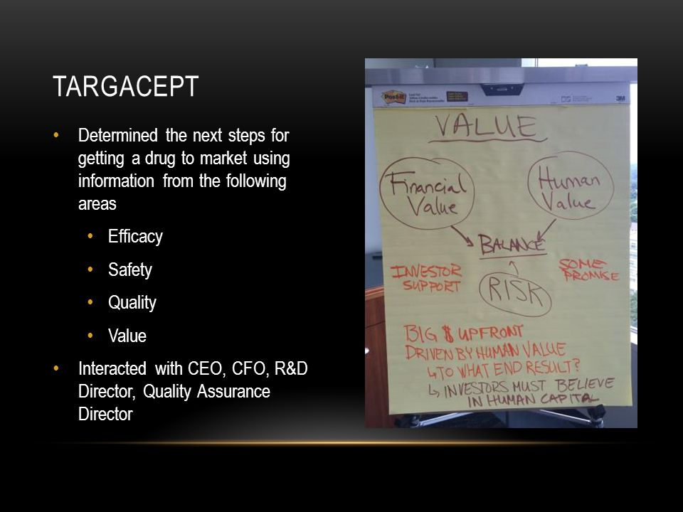 targacept Determined the next steps for getting a drug to market using information from the following areas.