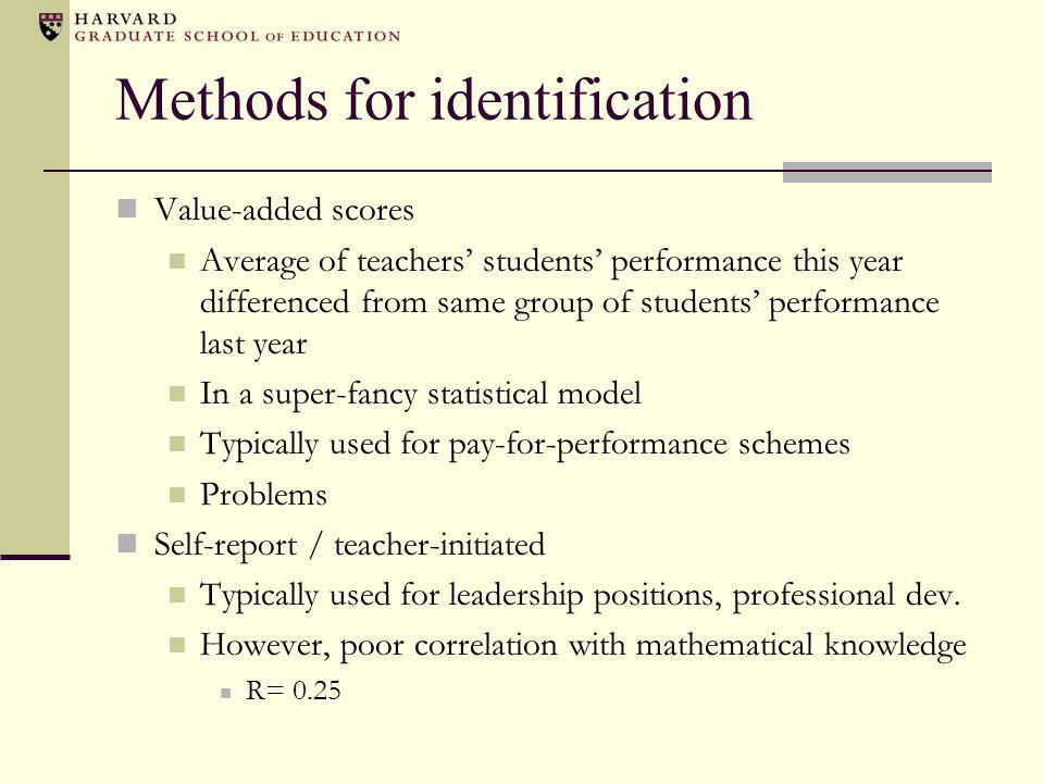 Methods for identification