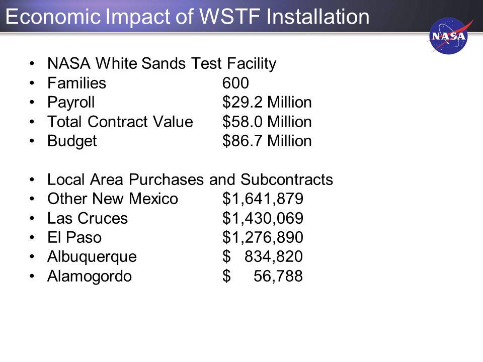 Economic Impact of WSTF Installation