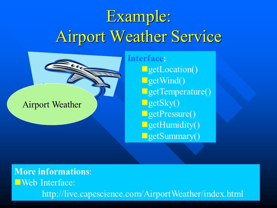Example: Airport Weather Service