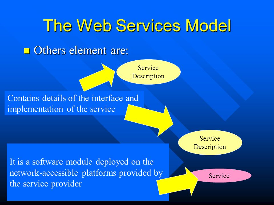 The Web Services Model Others element are: