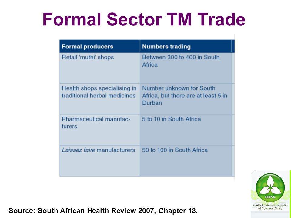 Formal Sector TM Trade Source: South African Health Review 2007, Chapter 13.